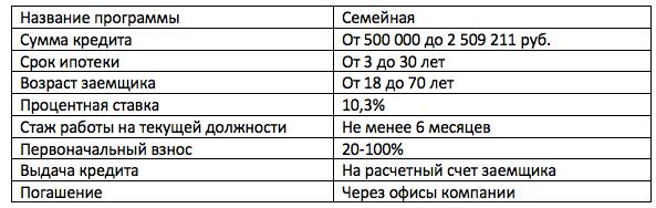 АТБ материнский капитал
