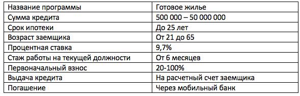 ипотека в АТБ с материнским капиталом