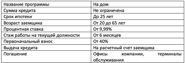 Ипотека с использованием материнского капитала в РОСБАНК ДОМ