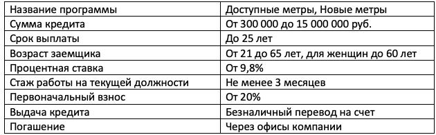 Круглосуточный займ онлайн заявка
