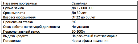 Банк Зенит материнский капитал