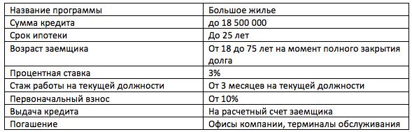 НС Банк материнский капитал